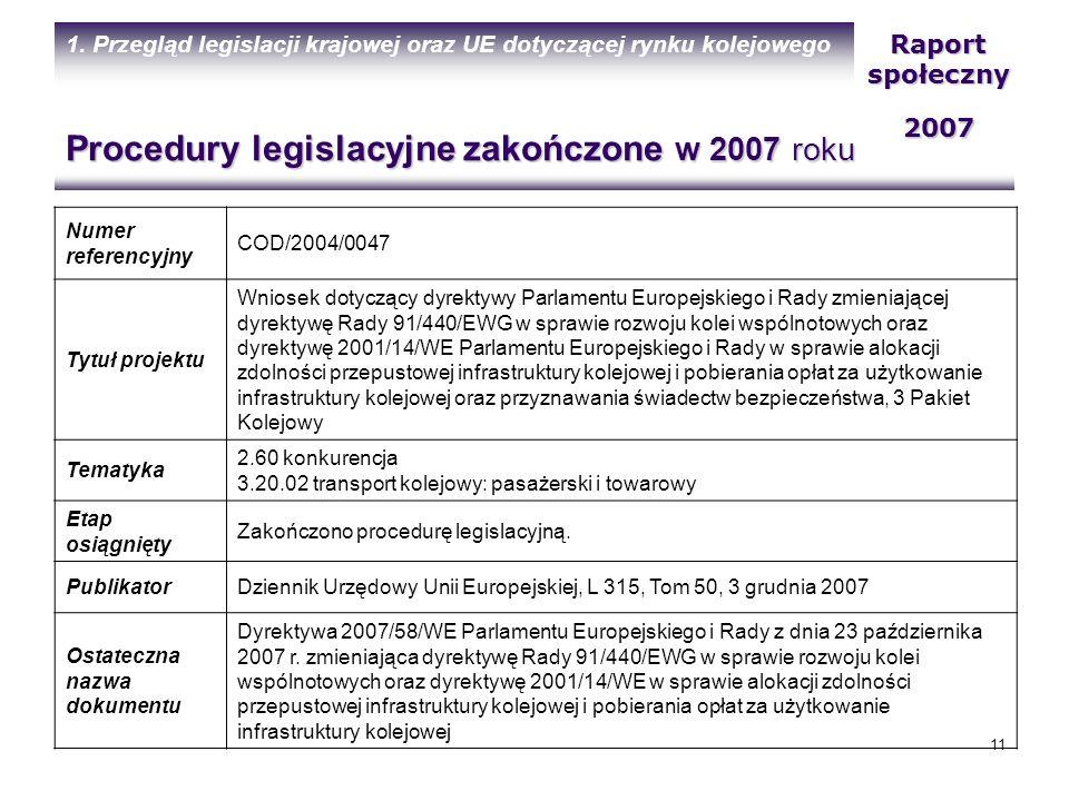 Procedury legislacyjne zakończone w 2007 roku