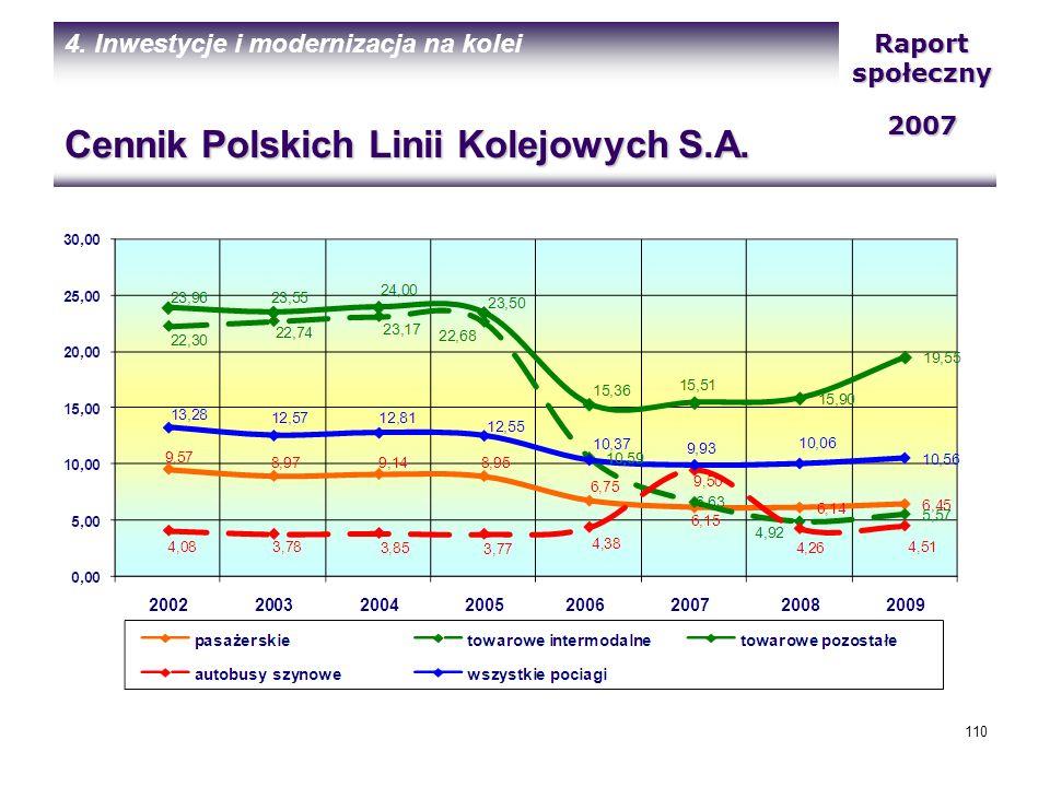 Cennik Polskich Linii Kolejowych S.A.