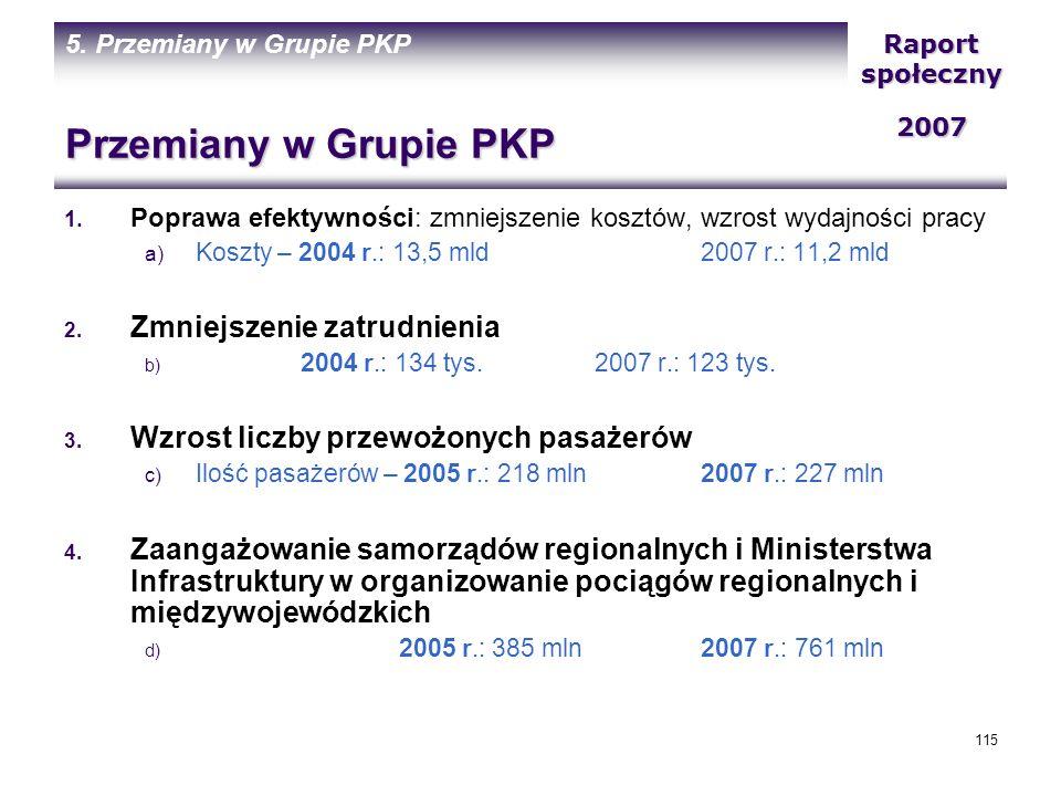 Przemiany w Grupie PKP Zmniejszenie zatrudnienia
