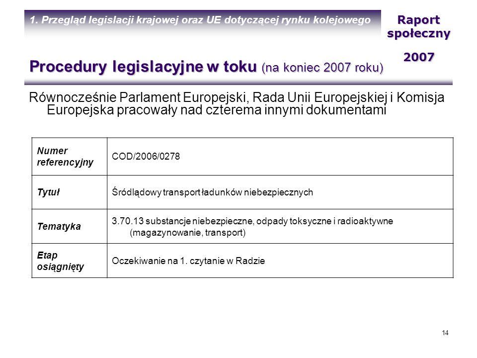 Procedury legislacyjne w toku (na koniec 2007 roku)