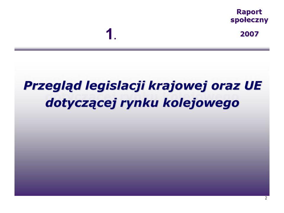 1. Przegląd legislacji krajowej oraz UE