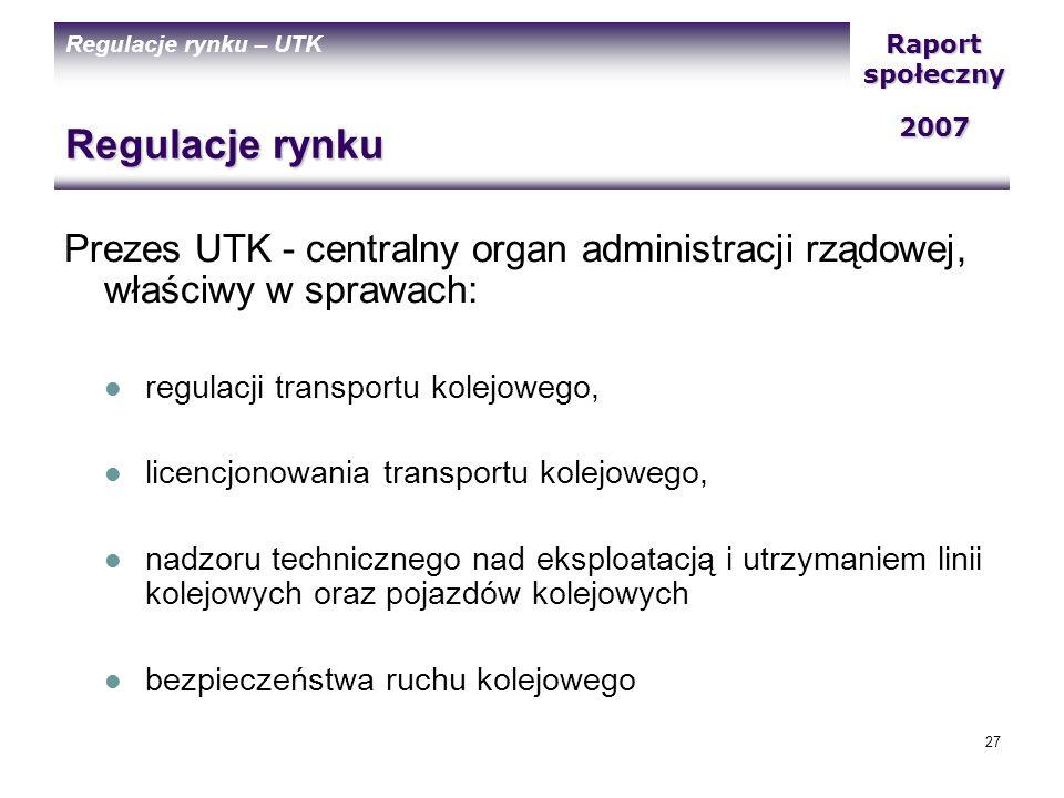 Regulacje rynku – UTK Regulacje rynku. Prezes UTK - centralny organ administracji rządowej, właściwy w sprawach: