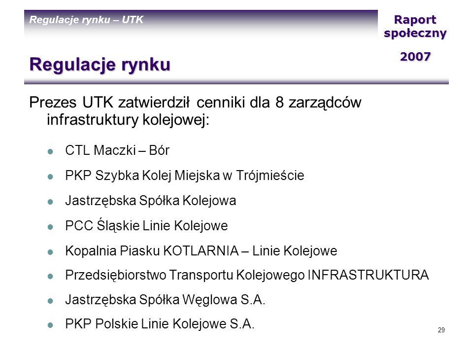 Regulacje rynku – UTK Regulacje rynku. Prezes UTK zatwierdził cenniki dla 8 zarządców infrastruktury kolejowej: