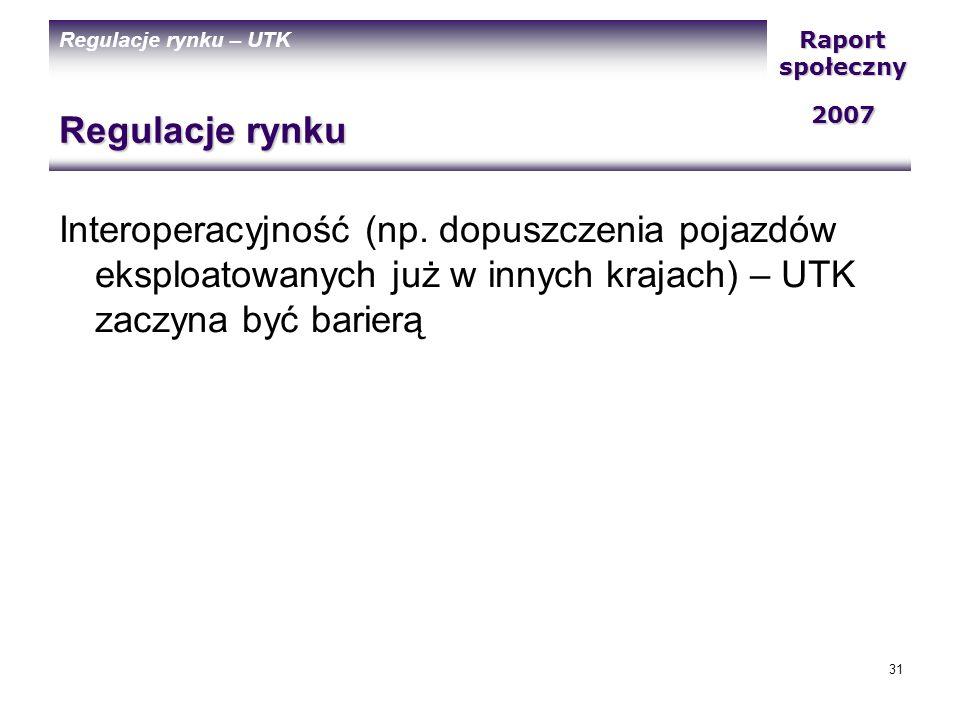 Regulacje rynku – UTK Regulacje rynku. Interoperacyjność (np.