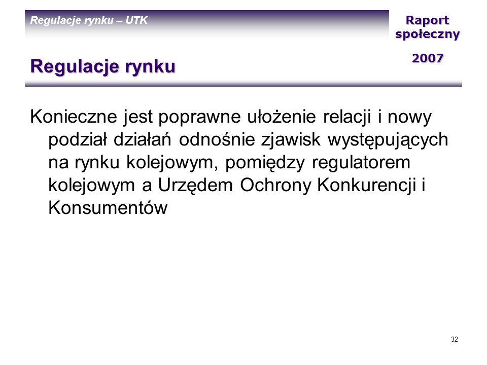 Regulacje rynku – UTK Regulacje rynku.