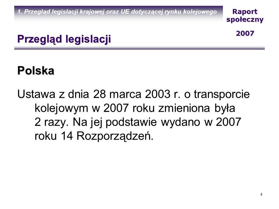 1. Przegląd legislacji krajowej oraz UE dotyczącej rynku kolejowego