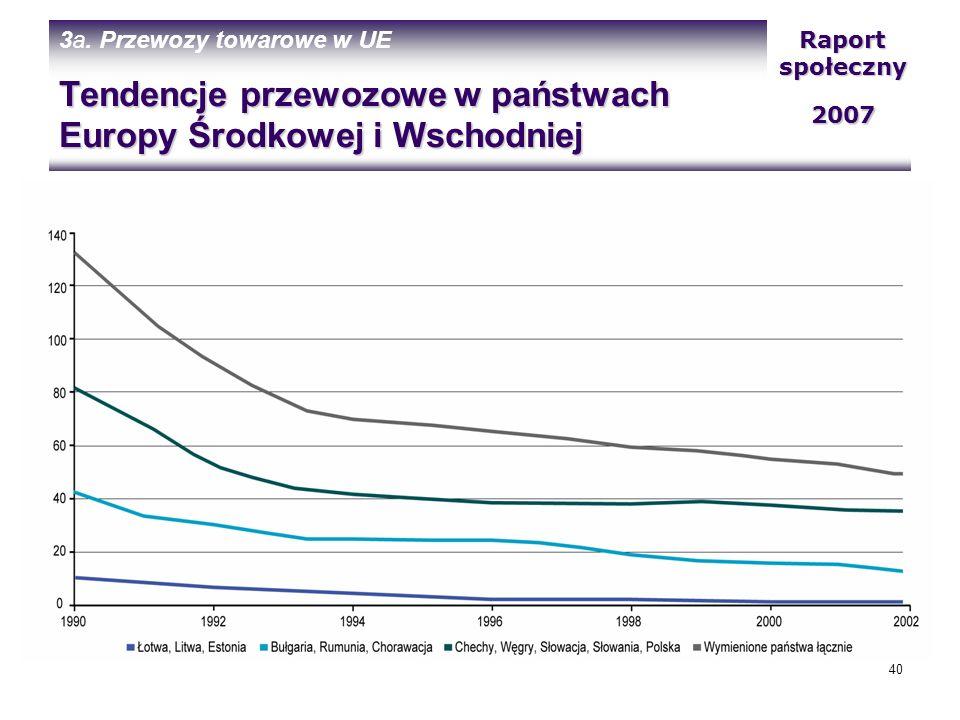 Tendencje przewozowe w państwach Europy Środkowej i Wschodniej