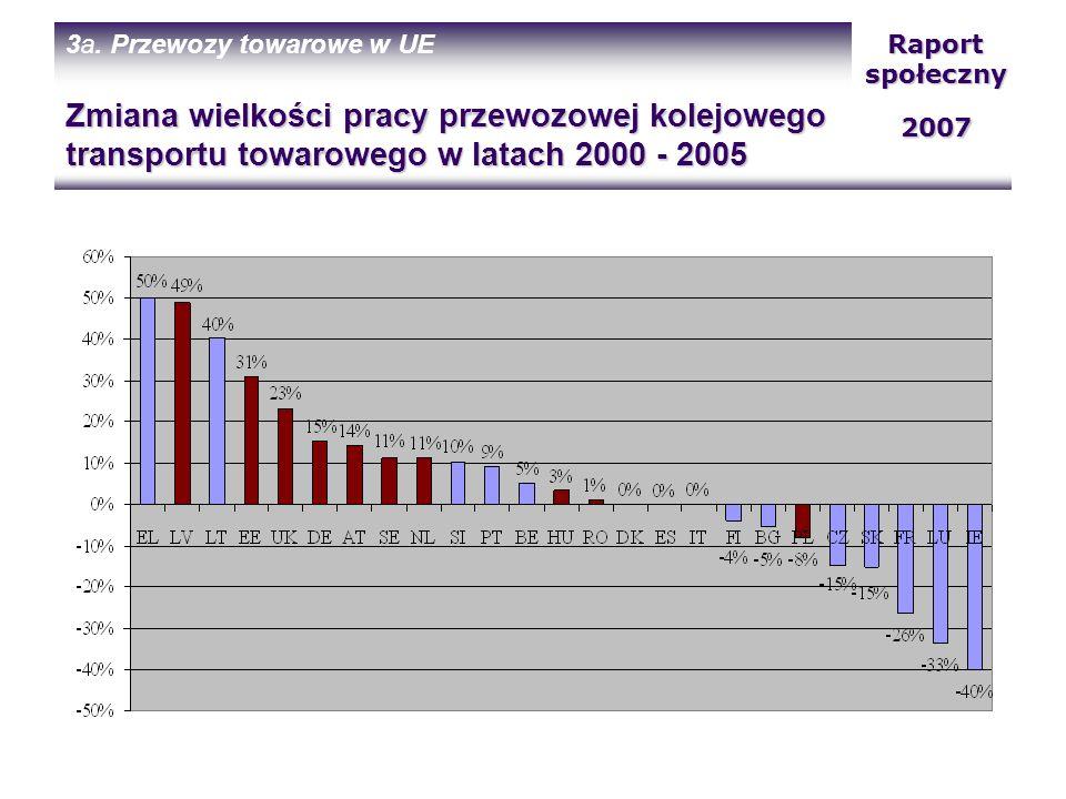 3a. Przewozy towarowe w UE