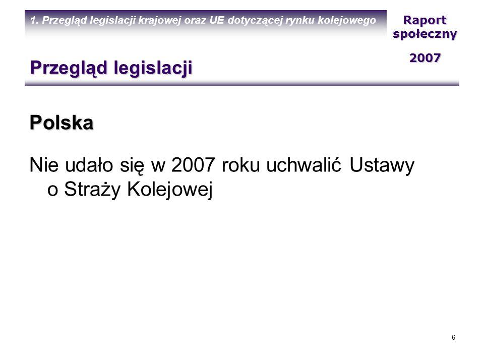Nie udało się w 2007 roku uchwalić Ustawy o Straży Kolejowej