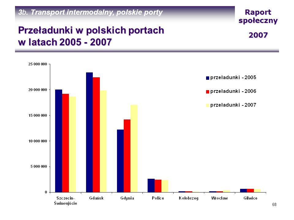 Przeładunki w polskich portach w latach 2005 - 2007