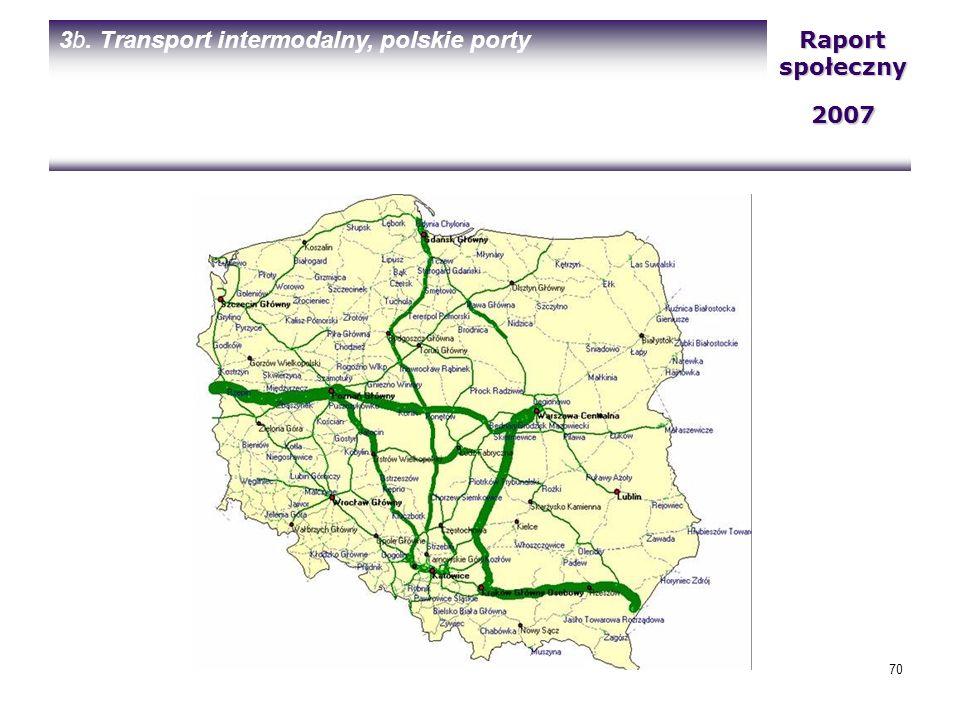 3b. Transport intermodalny, polskie porty
