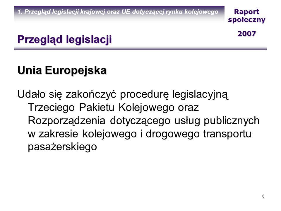 Unia Europejska Przegląd legislacji