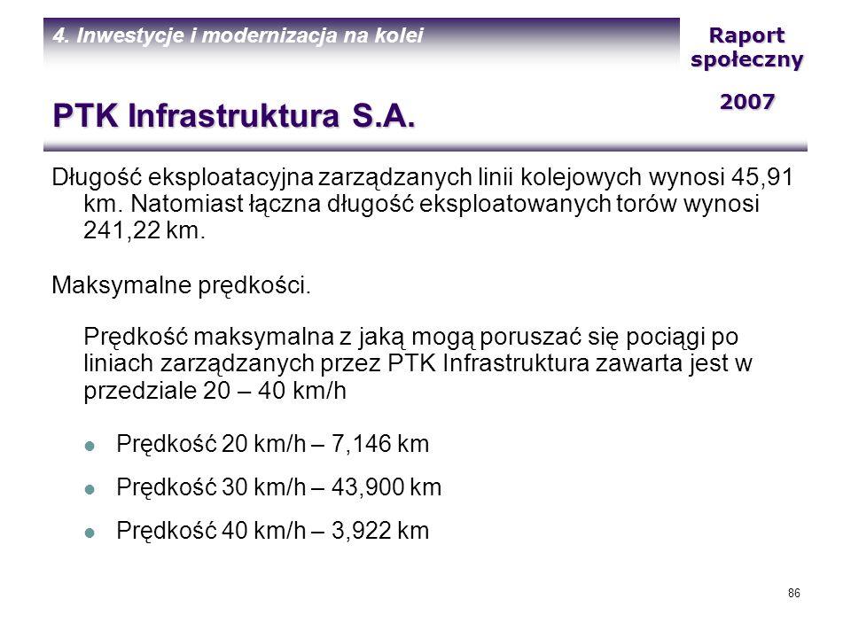 4. Inwestycje i modernizacja na kolei