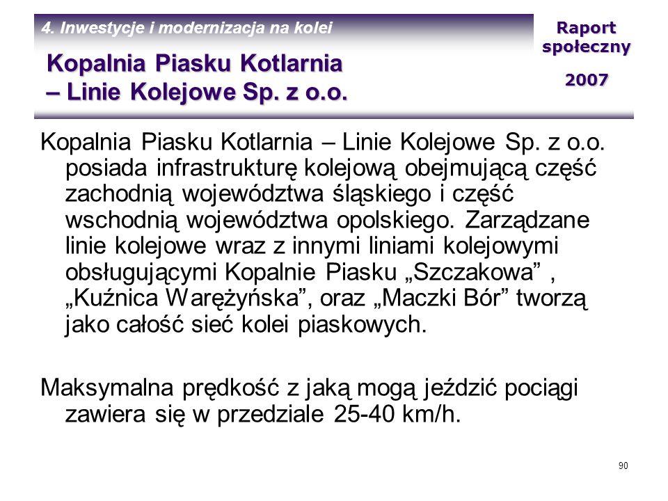 Kopalnia Piasku Kotlarnia – Linie Kolejowe Sp. z o.o.
