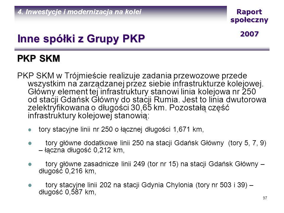 Inne spółki z Grupy PKP PKP SKM