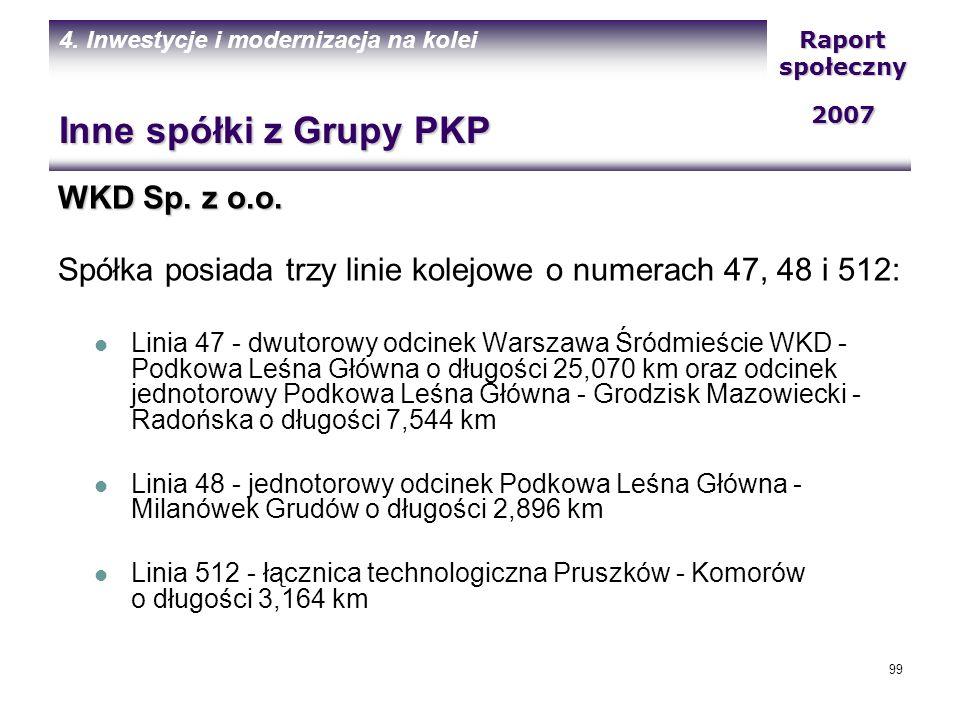 Inne spółki z Grupy PKP WKD Sp. z o.o.