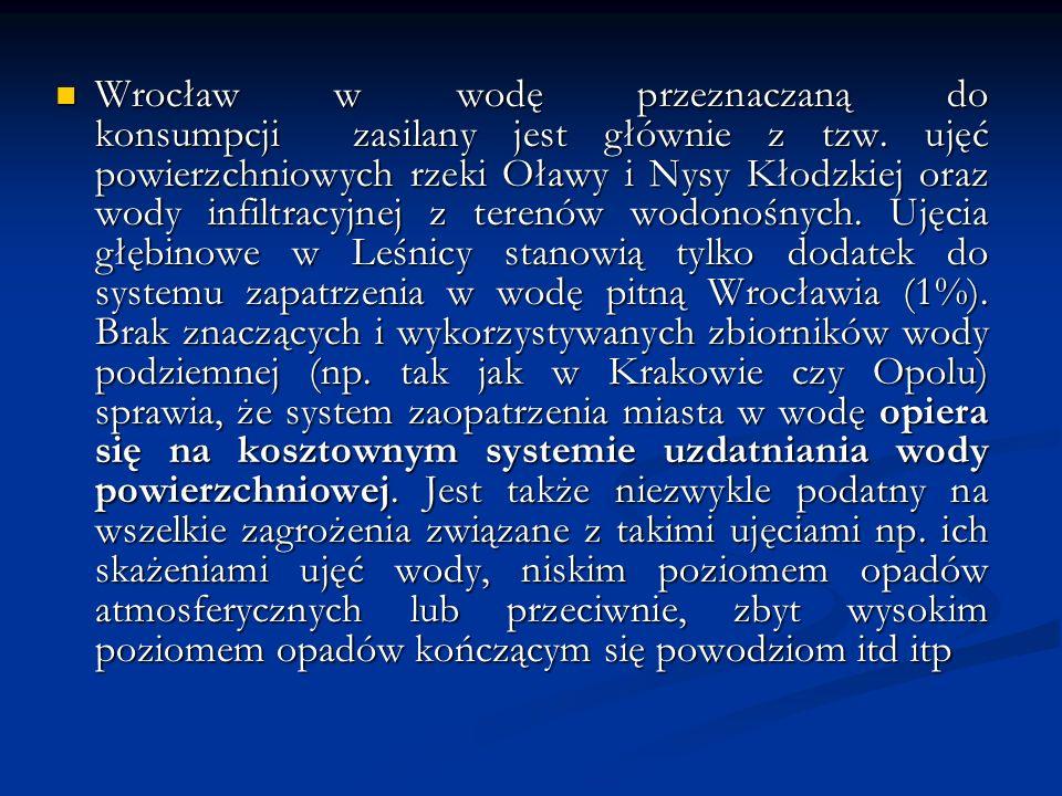 Wrocław w wodę przeznaczaną do konsumpcji zasilany jest głównie z tzw