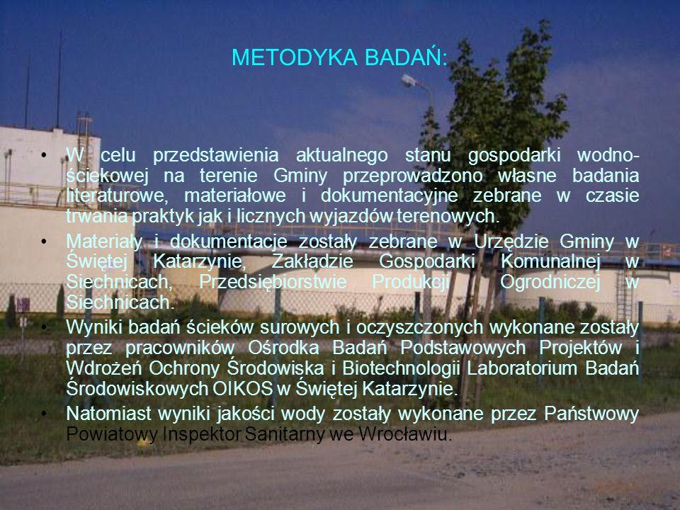 METODYKA BADAŃ: