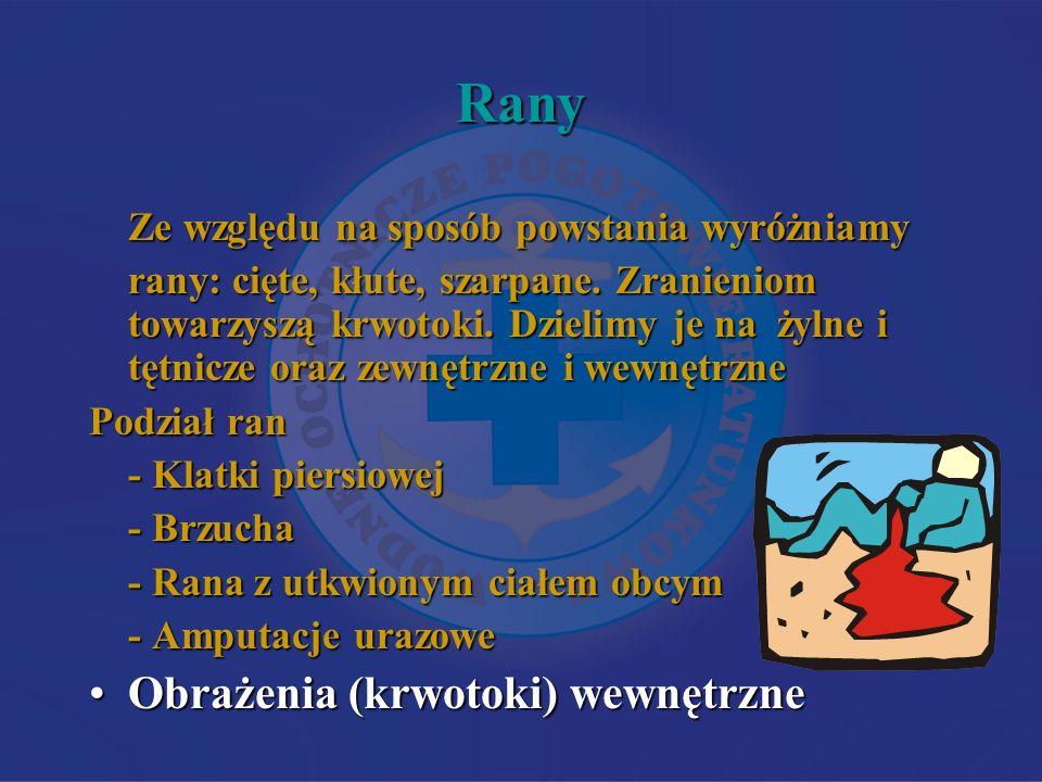 Rany Obrażenia (krwotoki) wewnętrzne