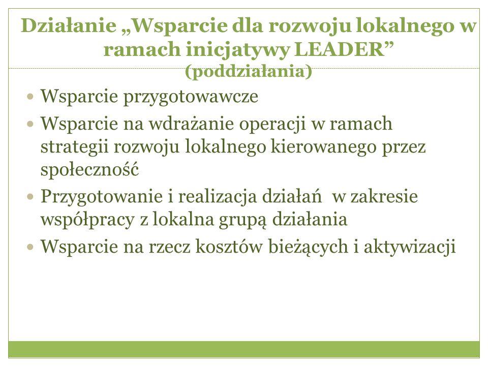 """Działanie """"Wsparcie dla rozwoju lokalnego w ramach inicjatywy LEADER (poddziałania)"""