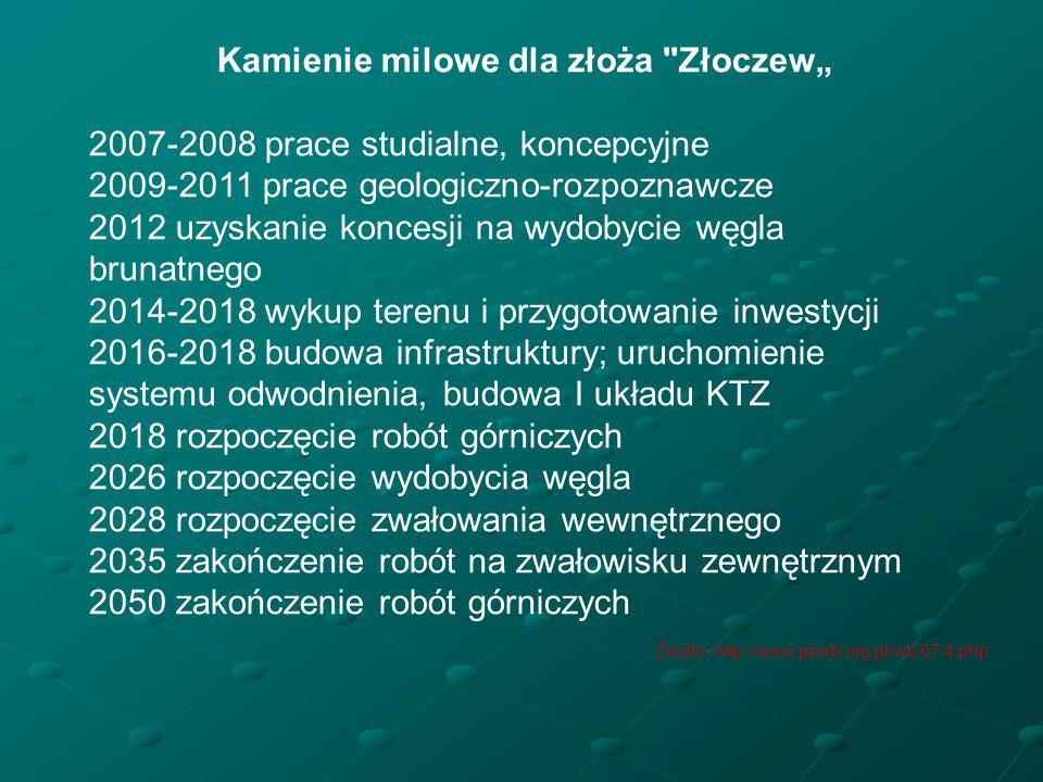 """Kamienie milowe dla złoża Złoczew"""""""