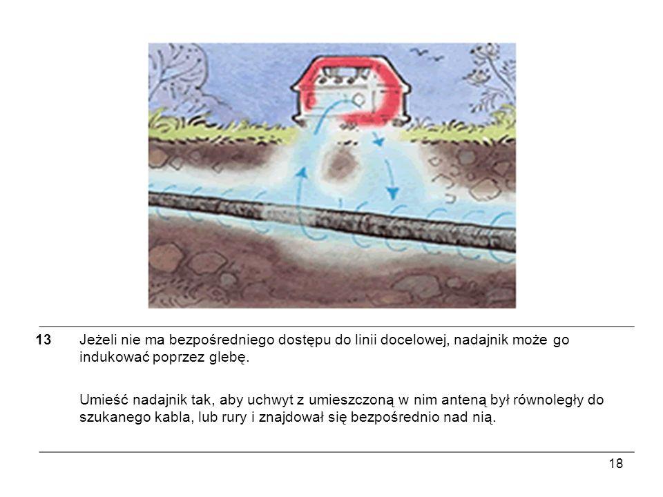 13 Jeżeli nie ma bezpośredniego dostępu do linii docelowej, nadajnik może go indukować poprzez glebę.