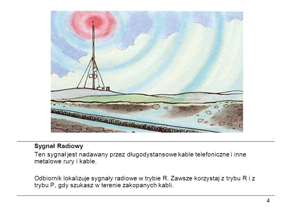 Sygnał Radiowy Ten sygnał jest nadawany przez długodystansowe kable telefoniczne i inne metalowe rury i kable.