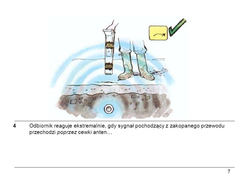 4 Odbiornik reaguje ekstremalnie, gdy sygnał pochodzący z zakopanego przewodu przechodzi poprzez cewki anten…