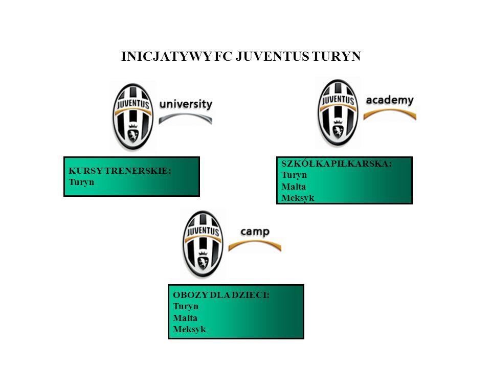 INICJATYWY FC JUVENTUS TURYN