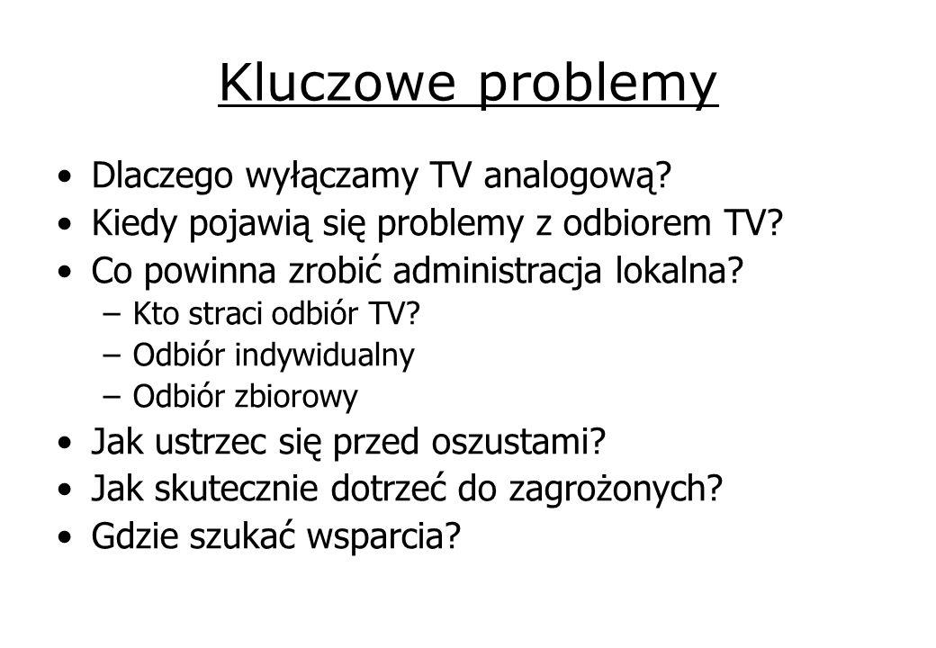 Kluczowe problemy Dlaczego wyłączamy TV analogową
