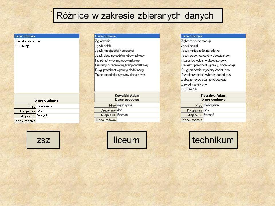 Różnice w zakresie zbieranych danych