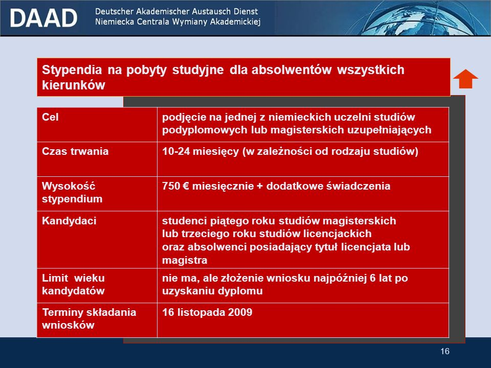 Stypendia na pobyty studyjne dla absolwentów wszystkich kierunków