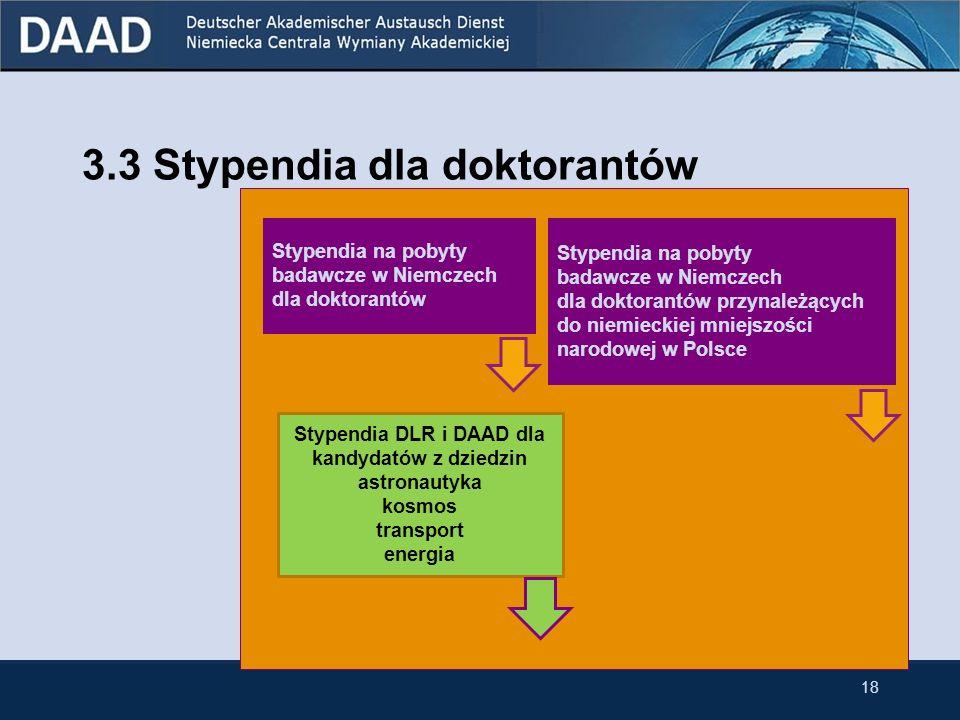 3.3 Stypendia dla doktorantów