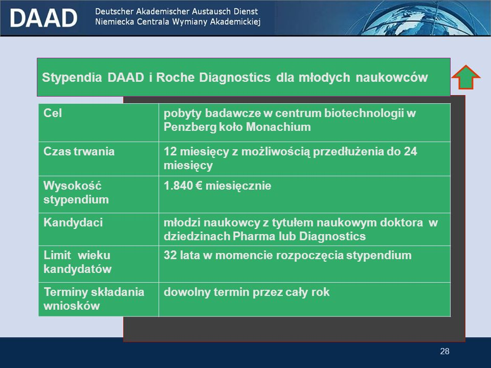Stypendia DAAD i Roche Diagnostics dla młodych naukowców