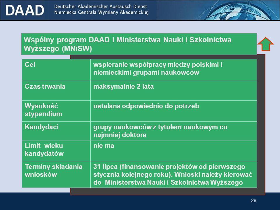 Wspólny program DAAD i Ministerstwa Nauki i Szkolnictwa Wyższego (MNiSW)