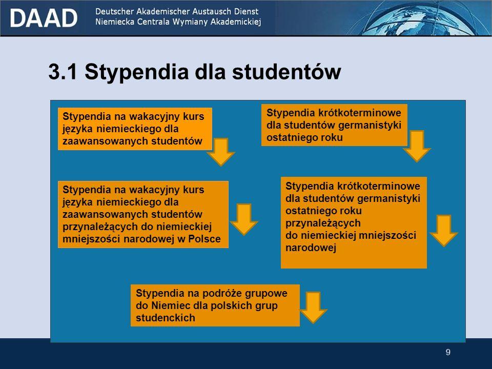 3.1 Stypendia dla studentów