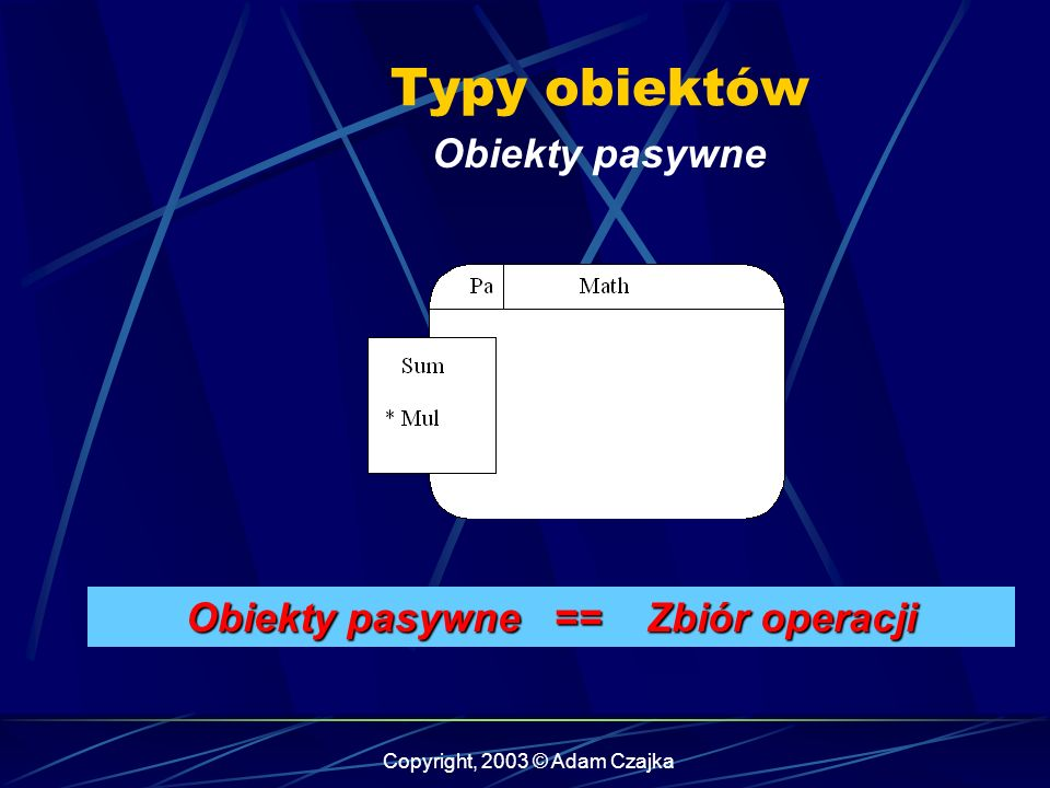 Obiekty pasywne == Zbiór operacji