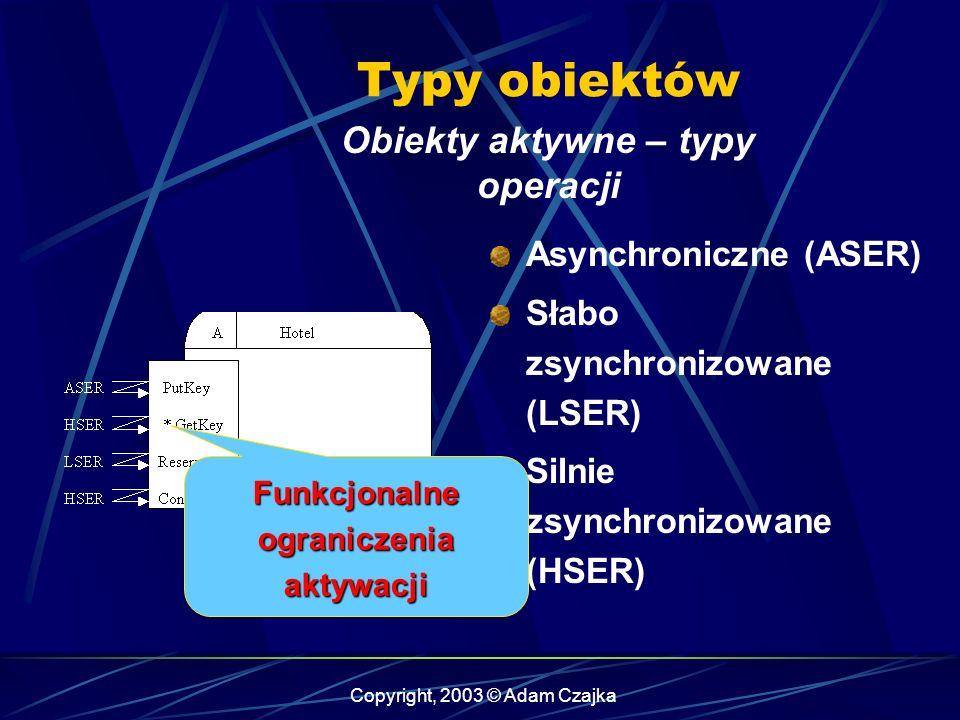 Obiekty aktywne – typy operacji Funkcjonalne ograniczenia aktywacji