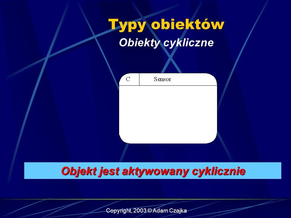 Objekt jest aktywowany cyklicznie