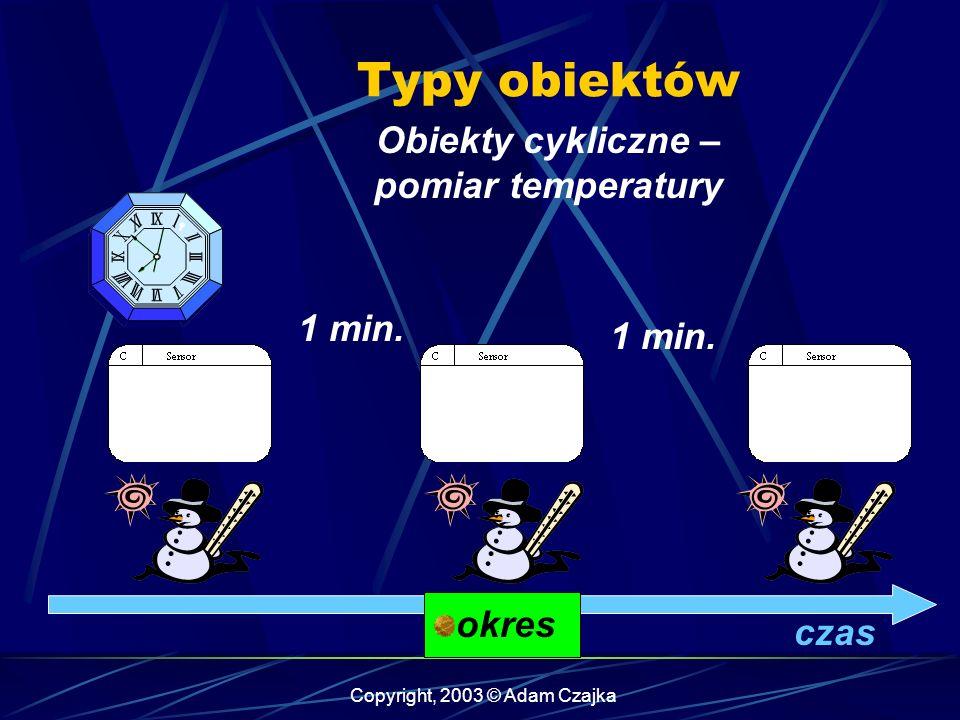 Obiekty cykliczne – pomiar temperatury