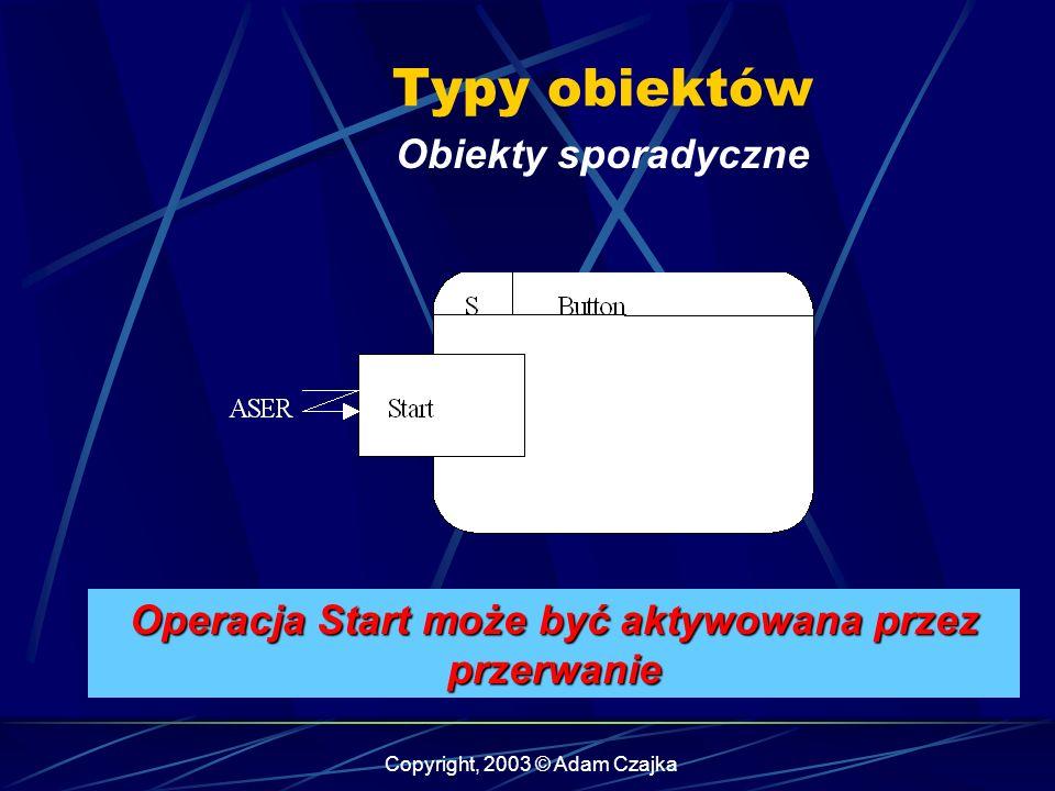 Operacja Start może być aktywowana przez przerwanie
