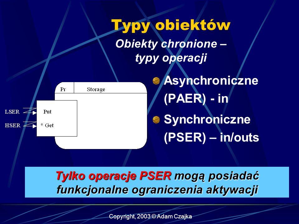 Typy obiektów Asynchroniczne (PAER) - in