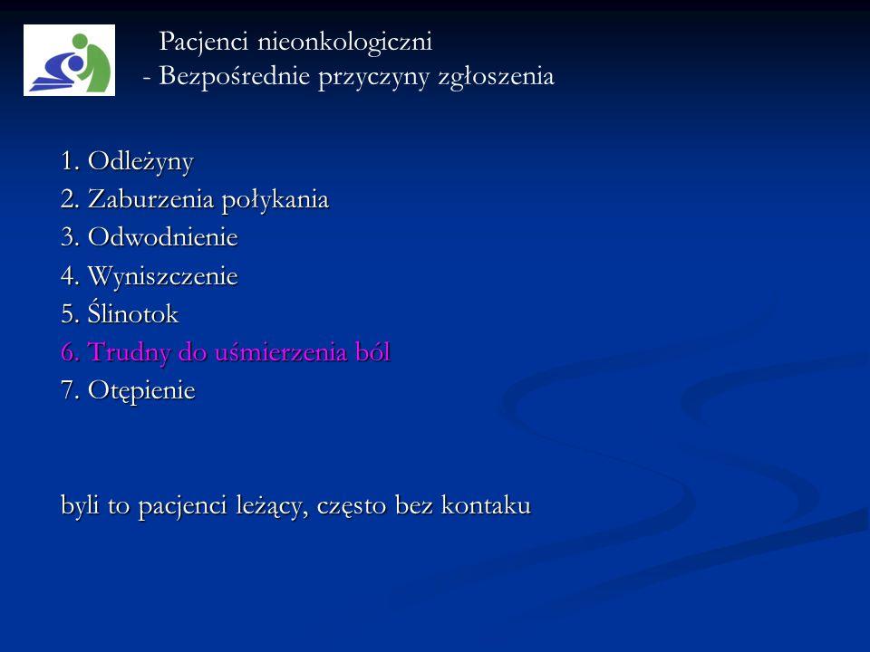 Pacjenci nieonkologiczni