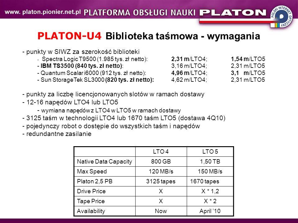 PLATON-U4 Biblioteka taśmowa - wymagania