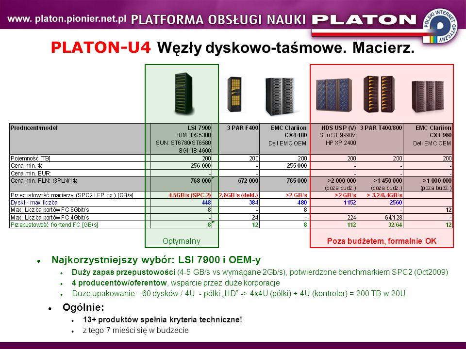 PLATON-U4 Węzły dyskowo-taśmowe. Macierz. Poza budżetem, formalnie OK