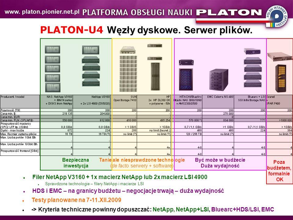 PLATON-U4 Węzły dyskowe. Serwer plików.