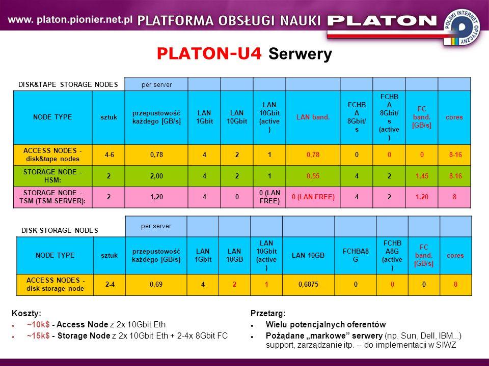 PLATON-U4 Serwery Koszty: ~10k$ - Access Node z 2x 10Gbit Eth