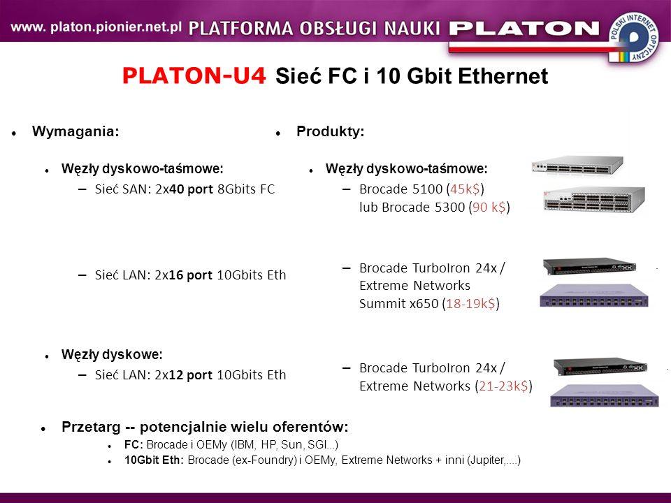 PLATON-U4 Sieć FC i 10 Gbit Ethernet