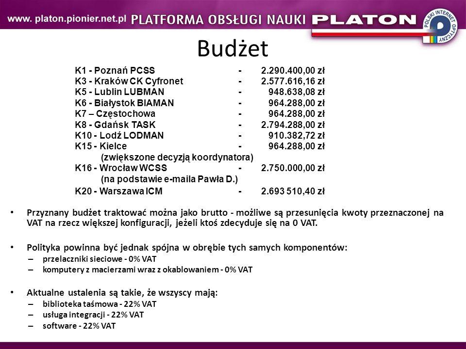 Budżet K1 - Poznań PCSS - 2.290.400,00 zł. K3 - Kraków CK Cyfronet - 2.577.616,16 zł. K5 - Lublin LUBMAN - 948.638,08 zł.