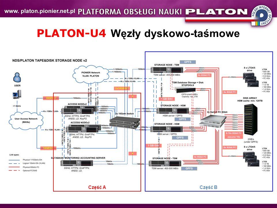 PLATON-U4 Węzły dyskowo-taśmowe